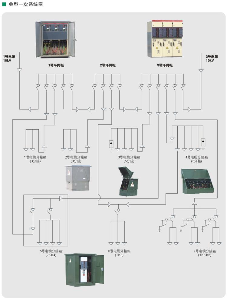 涓�涓�10 KV 15KV甯�寮�楂����电��冲����绠�