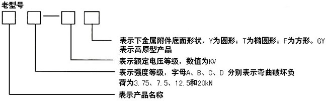 ZAW-10Y�峰��澶��惰����辩�缂�瀛�