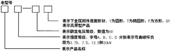 ZL-10/16�峰�������惰����辩�缂�瀛�