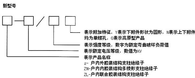 ZL-20/16�峰�������惰����辩�缂�瀛�