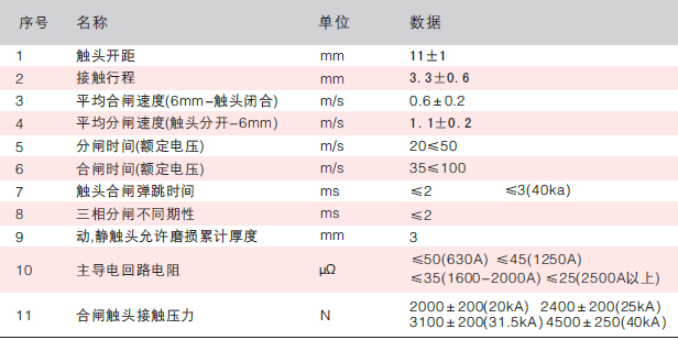 ZN63AVS1-12-03