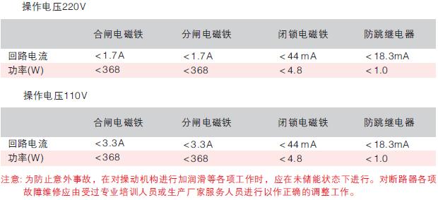 ZN63AVS1-12-10
